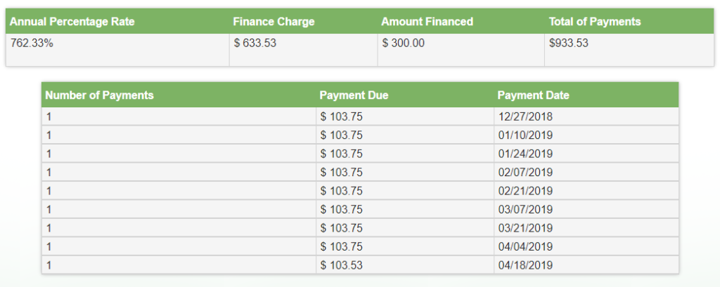 greenline loans rates
